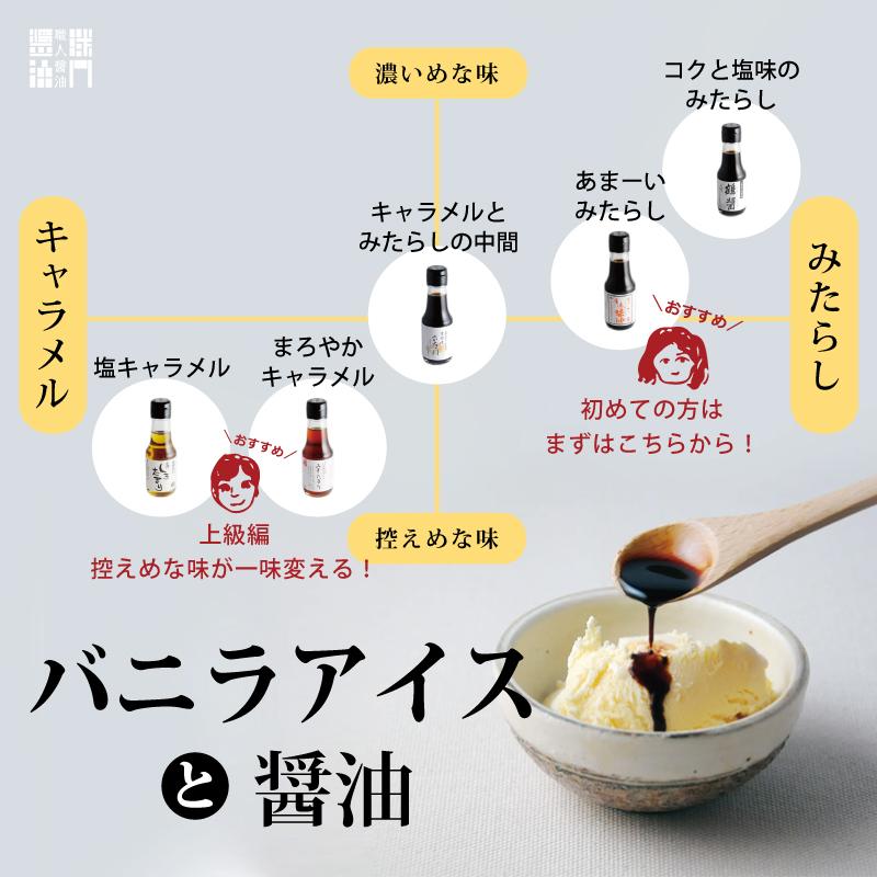 バニラアイスと醤油