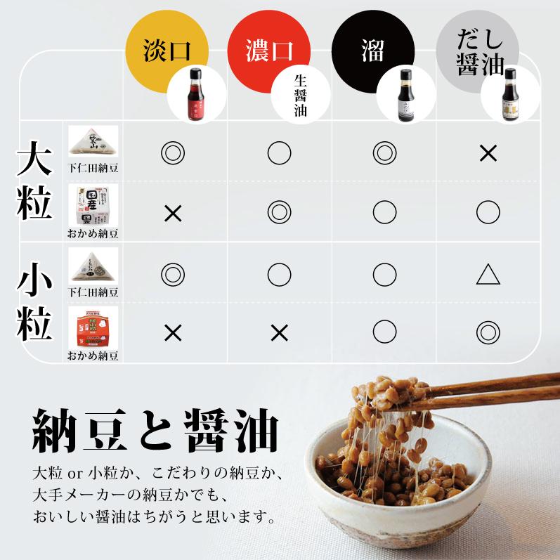 納豆におすすめの醤油