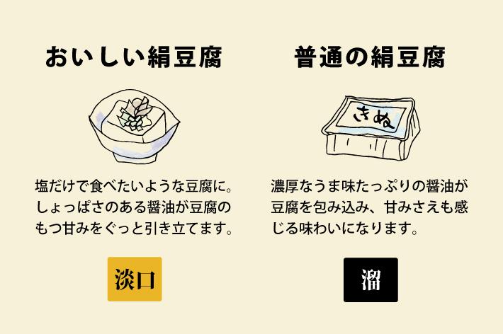 絹豆腐におすすめの醤油